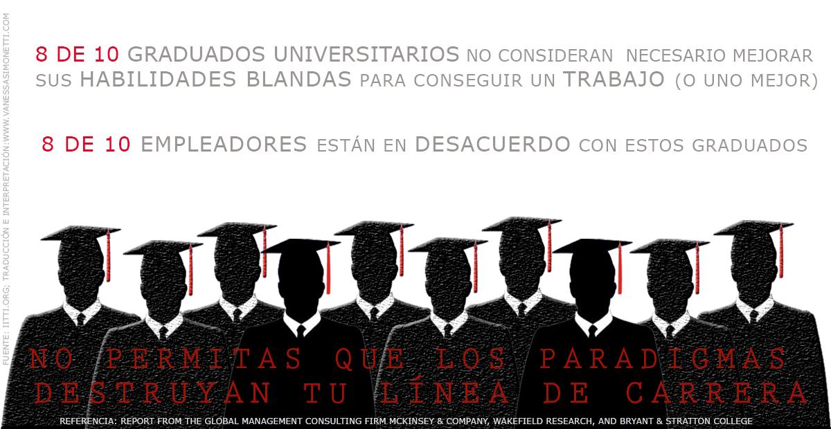 8 de cada 10 graduados