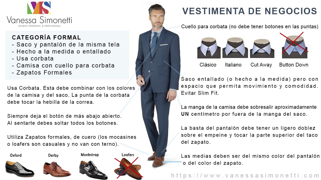 infografia vestimenta de negocios formal